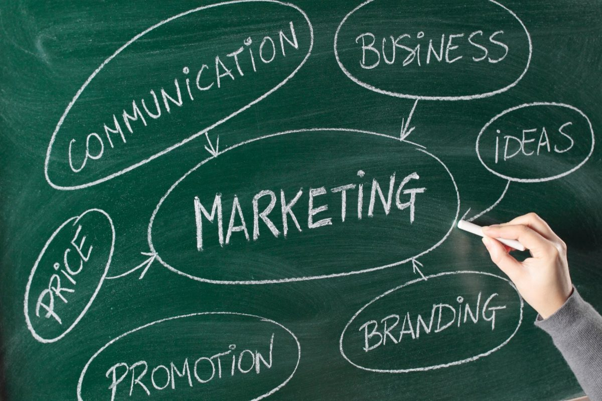Franchise Ownership and Marketing Muscle